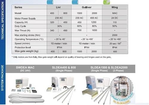dea autogate sales & service in Malaysia